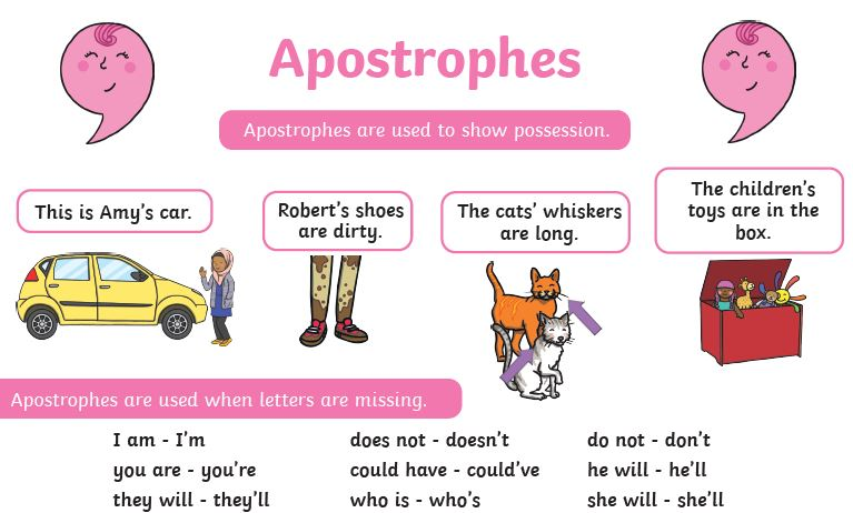 This image has an empty alt attribute; its file name is apostrophes.jpg
